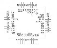USB键盘方案