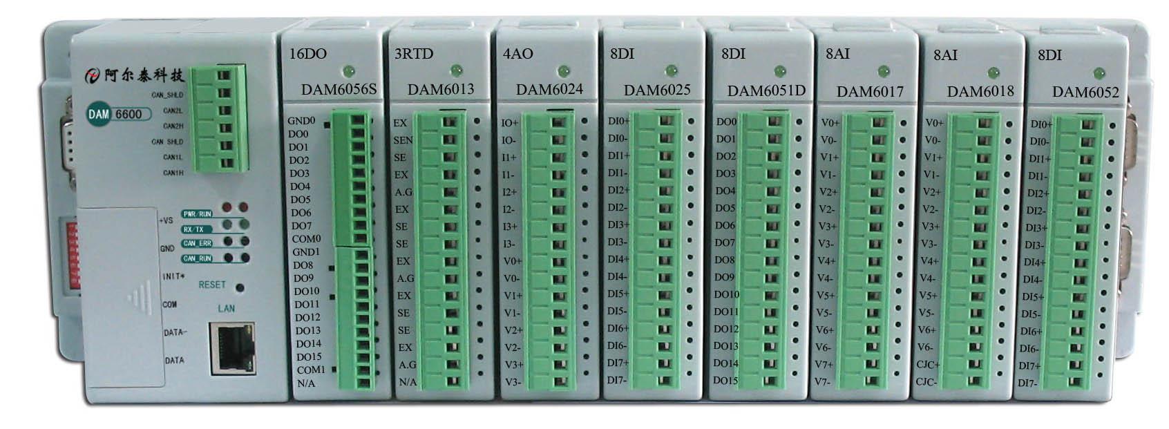 自动数据流控制,并内置rs-232通讯传输速率可达115200bps10/100base-.