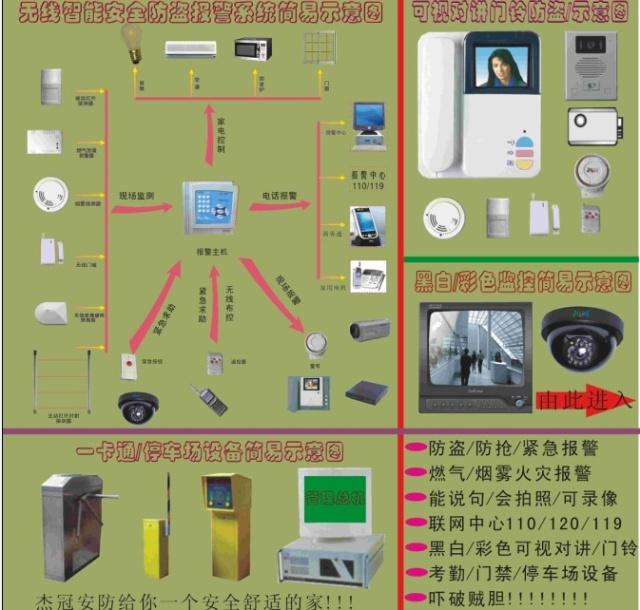 供应小区联网报警,江苏网络报警平台,联网报警