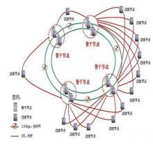 供应北京光纤接入北京企业光纤接入