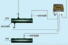供应超声波热量计DD7-DS-DN5