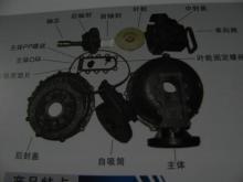 供应大头泵配件