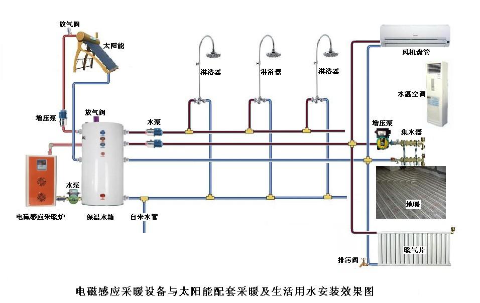 楼房开关的总电源接线图
