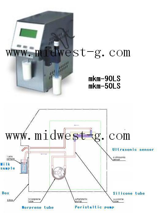供应牛奶分析仪检测仪