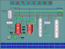 氮肥工艺控制方案