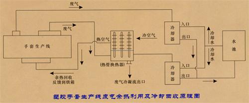 电路 电路图 电子 原理图 500_208