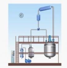 供应高效结晶蒸发器浓缩提纯设备