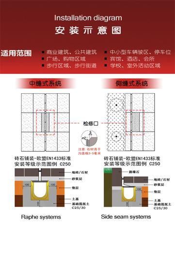 排水系统图片 排水系统样板图 建筑排水系统 上海景全实业