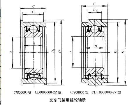 供应叉车门架用链轮轴承型号规格