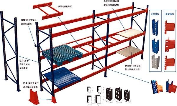 水果货架组装步骤图