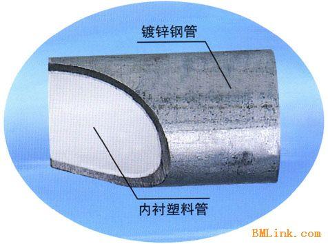 供应衬塑钢塑复合管-涂塑复合钢管批发