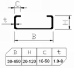 供应拉萨定制C型钢U型钢Z型钢