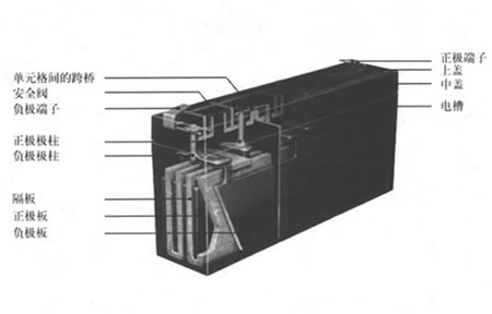 厦门废旧电池回收_胶体蓄电池_免维护胶体蓄电池_蓄电池回收价格_淘宝助理