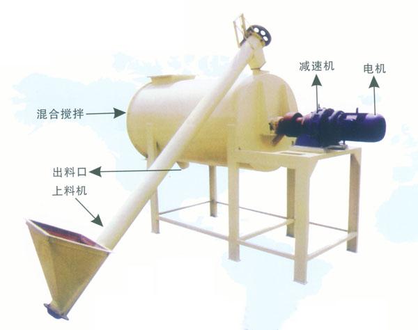 搅拌机图片 搅拌机样板图 真石漆搅拌机a 永兴机械设备厂