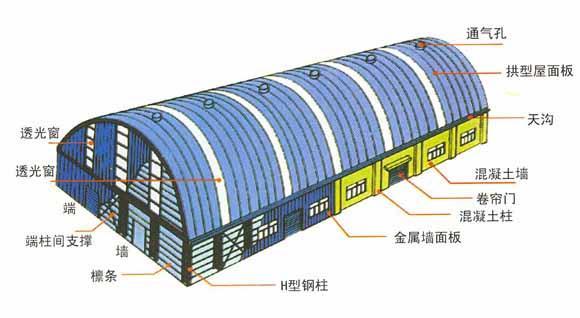 钢结构屋面承包彩钢板屋面承包彩钢报价