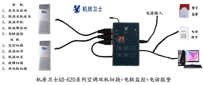 空调器图片 空调器样板图 软故障启动来电启动空调器 苏州...