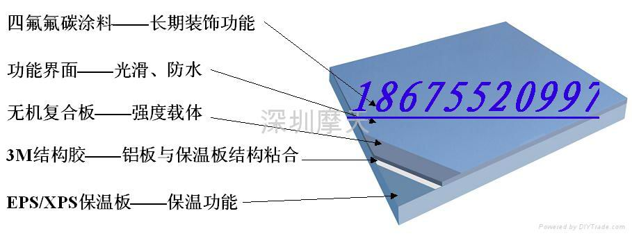 供应外墙氟碳保温节能板保温装饰板