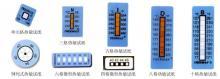 供应TMC测温试纸