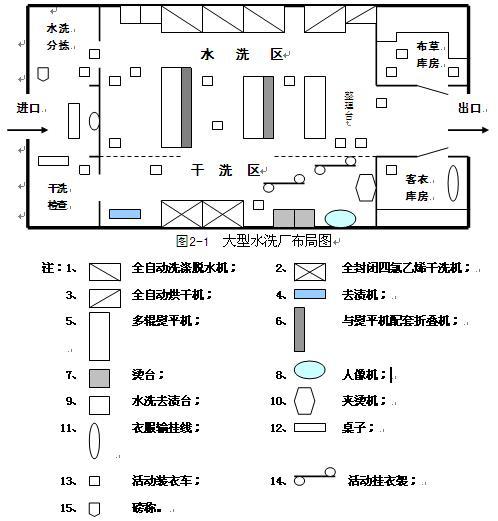 水洗厂设计图片/水洗厂设计样板图
