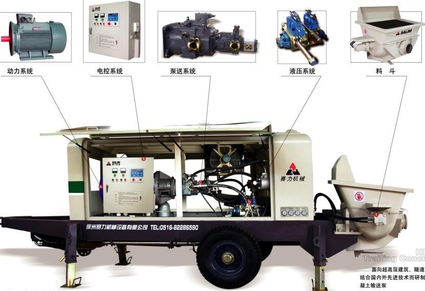 供应混凝土车载泵