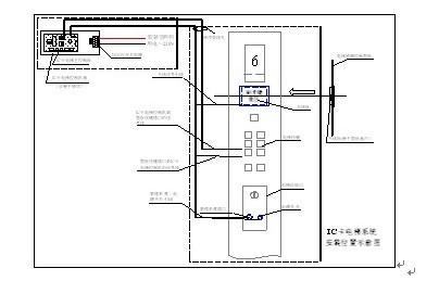 奥迪斯电梯底坑接线图